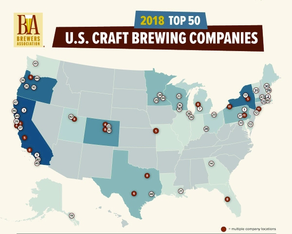 2018 Top 50 Brewing Companies